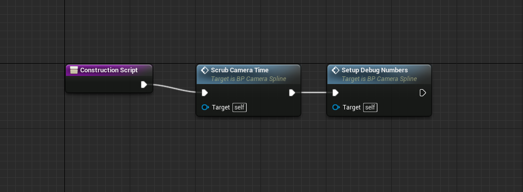 Unreal engine 4 lets make a camera spline system greg mladucky spline constructor malvernweather Choice Image