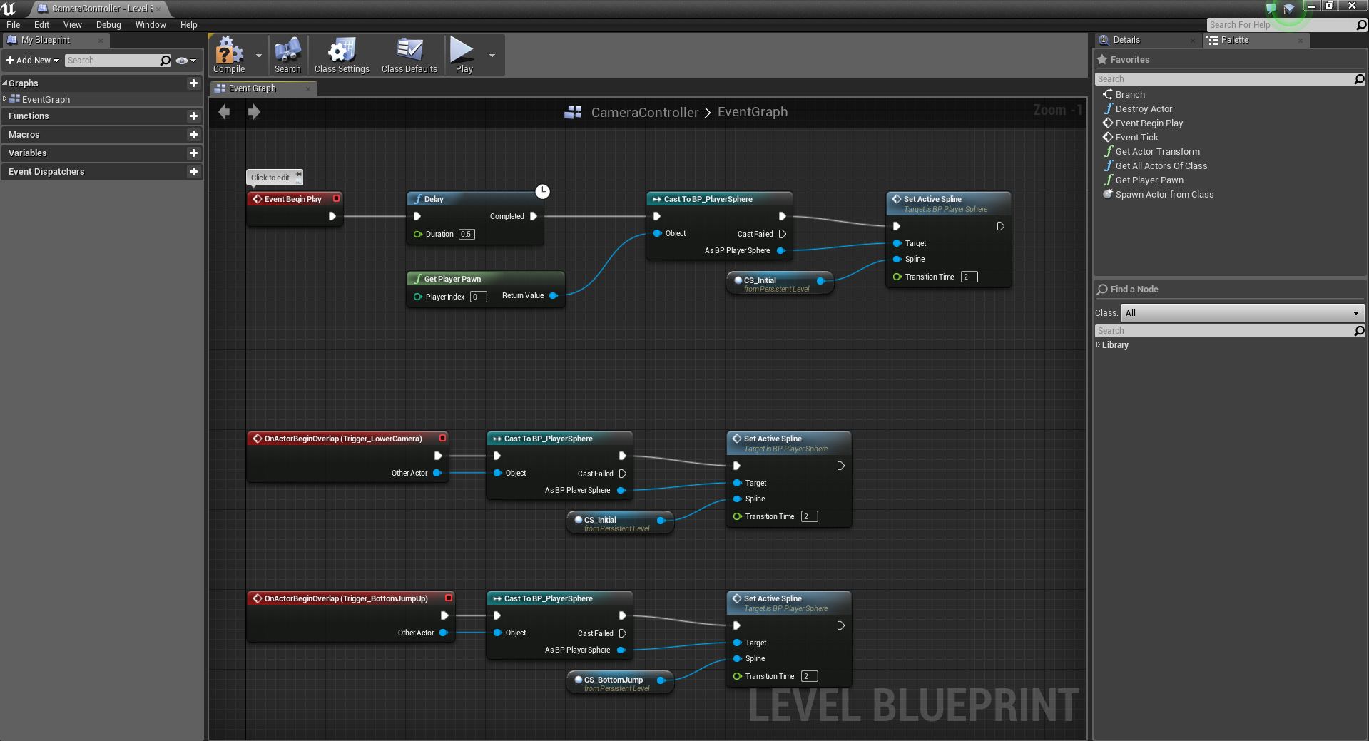 Unreal engine 4 lets make a camera spline system greg mladucky spline level blueprint malvernweather Image collections
