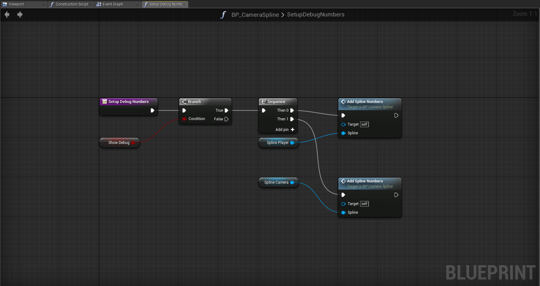 Unreal engine 4 lets make a camera spline system greg mladucky after this we will create a new function called add spline numbers and create a spline component input for it we are going to reuse this function twice malvernweather Gallery