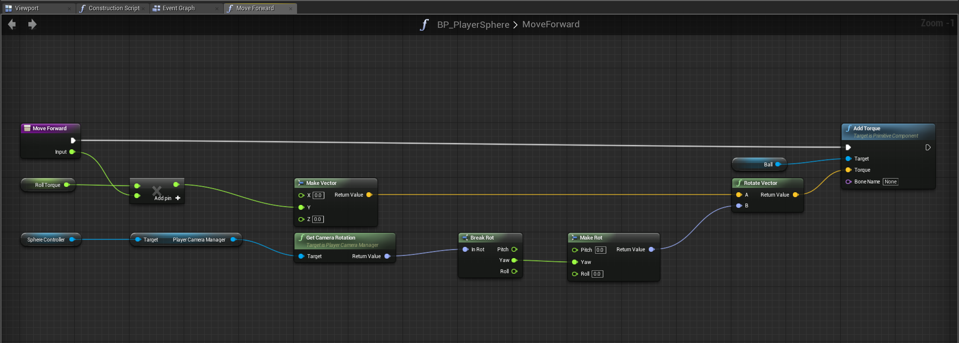 Spline Character Move Forward