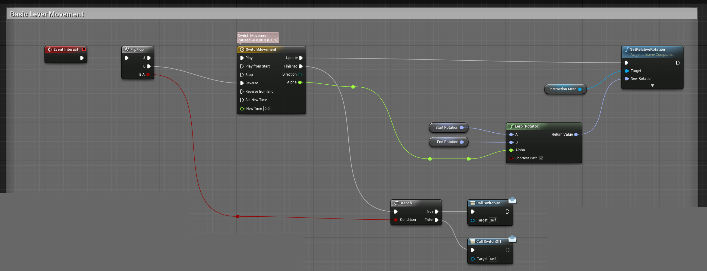 Unreal Engine 4: Let's Make: Interaction and Pickup System